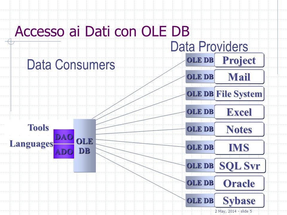 Accesso ai Dati con OLE DB