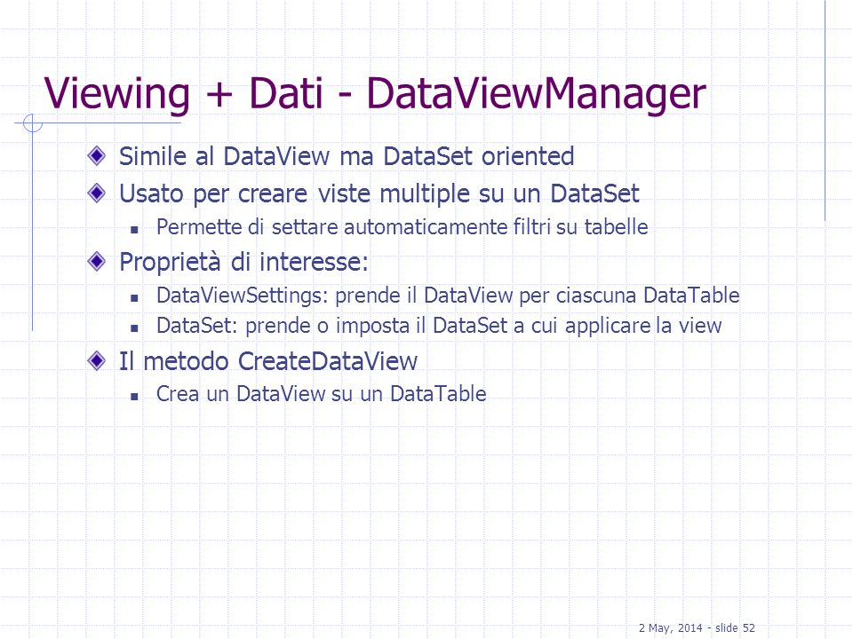 Viewing + Dati - DataViewManager