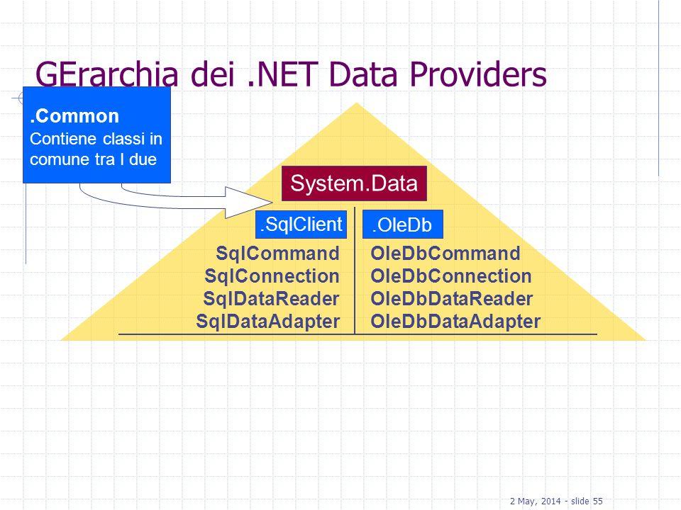 GErarchia dei .NET Data Providers
