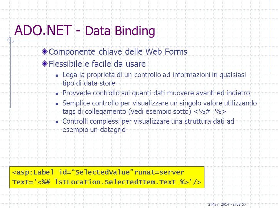 ADO.NET - Data Binding Componente chiave delle Web Forms