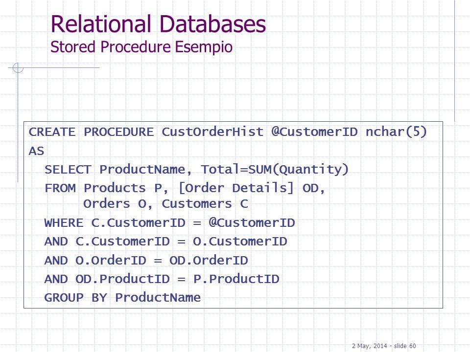 Relational Databases Stored Procedure Esempio