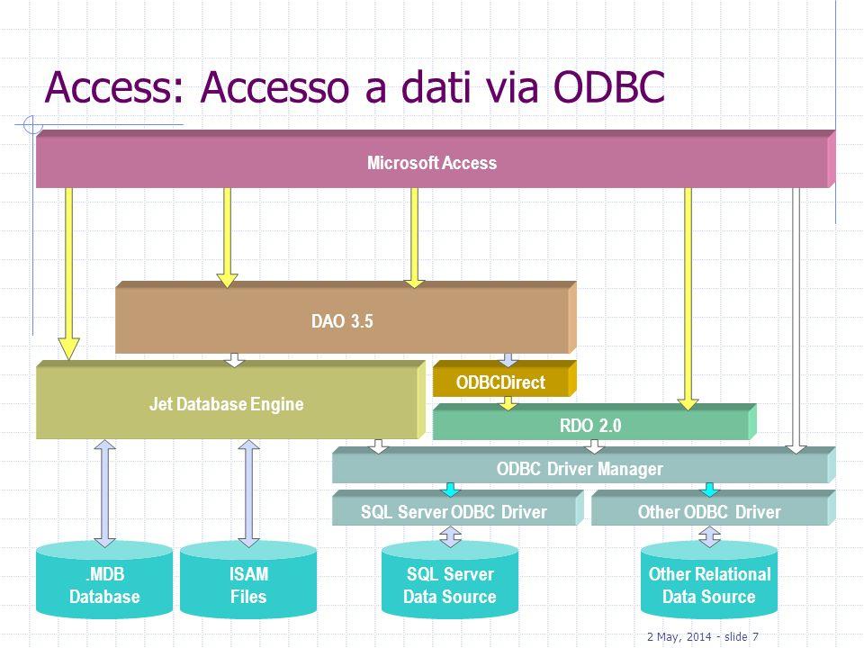 Access: Accesso a dati via ODBC