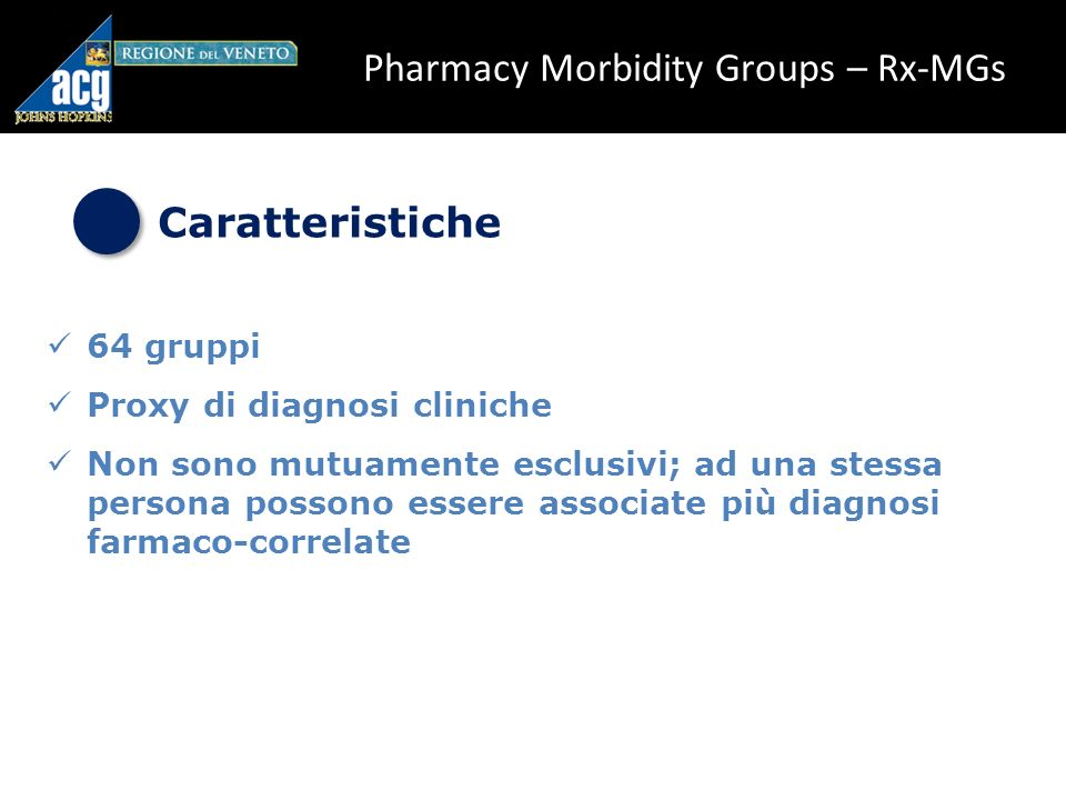Pharmacy Morbidity Groups – Rx-MGs