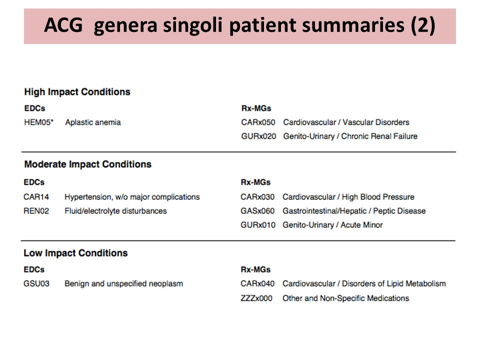 ACG genera singoli patient summaries (2)