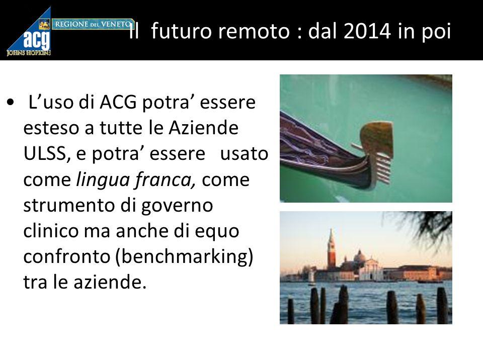 Il futuro remoto : dal 2014 in poi