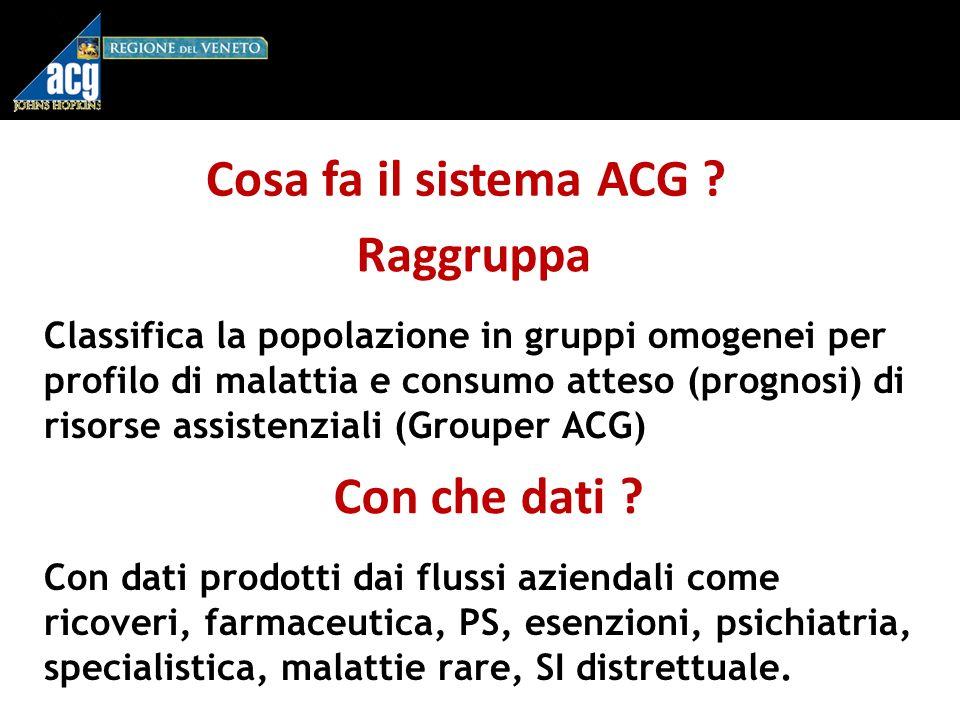 Cosa fa il sistema ACG Raggruppa Con che dati