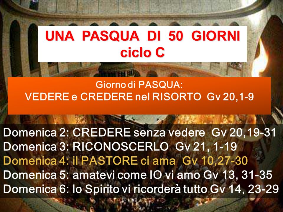 Giorno di PASQUA: VEDERE e CREDERE nel RISORTO Gv 20,1-9