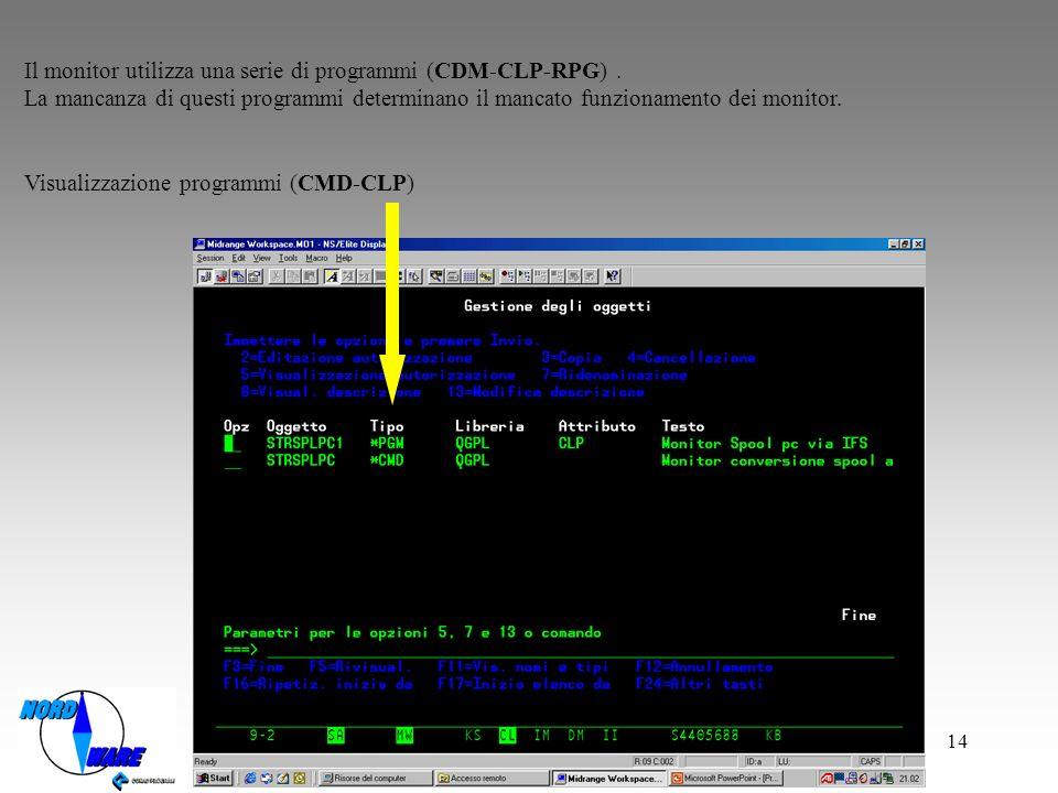 Il monitor utilizza una serie di programmi (CDM-CLP-RPG) .