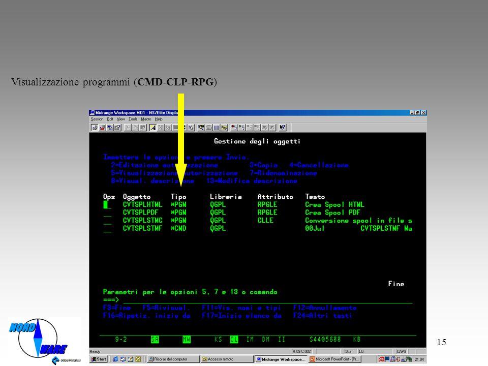 Visualizzazione programmi (CMD-CLP-RPG)