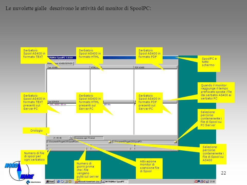Le nuvolette gialle descrivono le attività del monitor di SpoolPC: