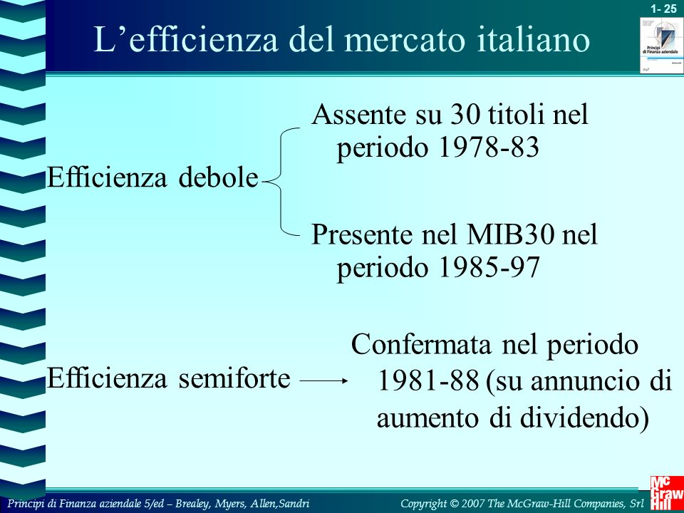 L'efficienza del mercato italiano