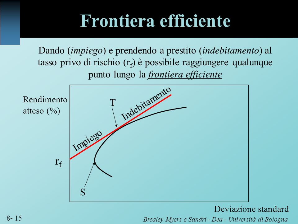 Frontiera efficiente rf