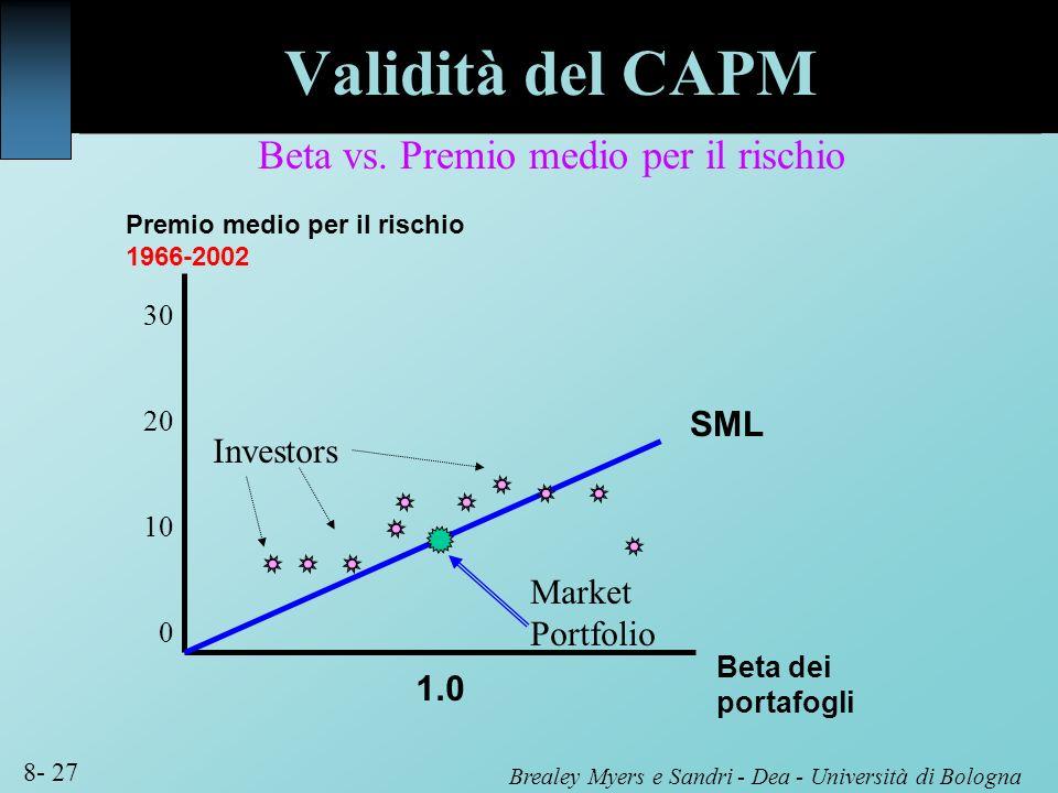 Beta vs. Premio medio per il rischio