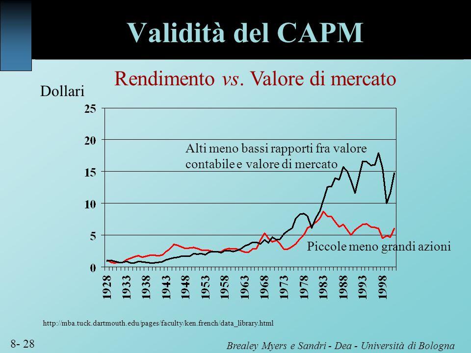 Rendimento vs. Valore di mercato