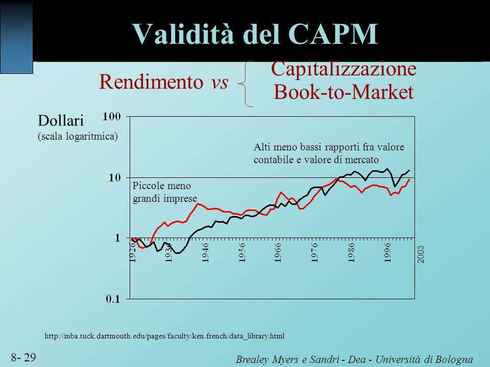 Validità del CAPM Rendimento vs Capitalizzazione Book-to-Market