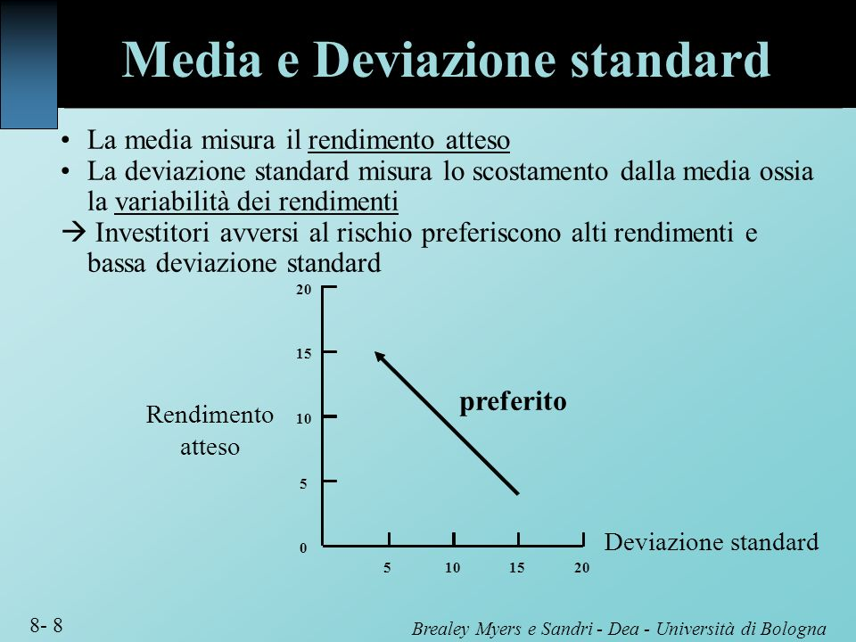 Media e Deviazione standard
