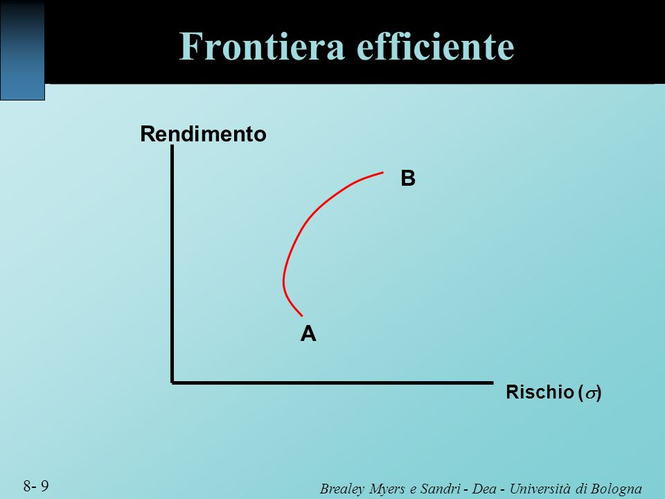 Frontiera efficiente Rendimento B A Rischio (s)