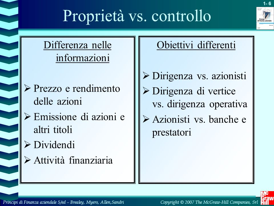 Proprietà vs. controllo
