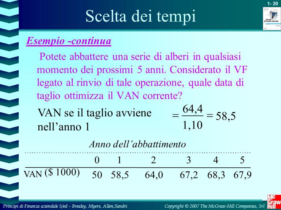 Scelta dei tempi 64,4 VAN se il taglio avviene nell'anno 1 = = 58, . 5