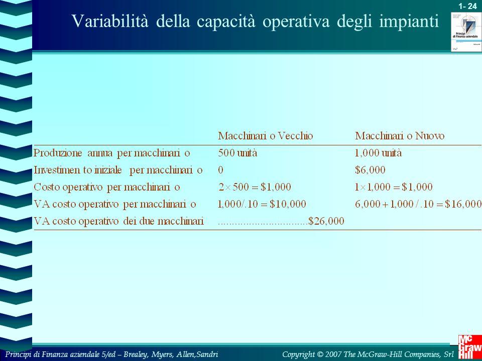 Variabilità della capacità operativa degli impianti