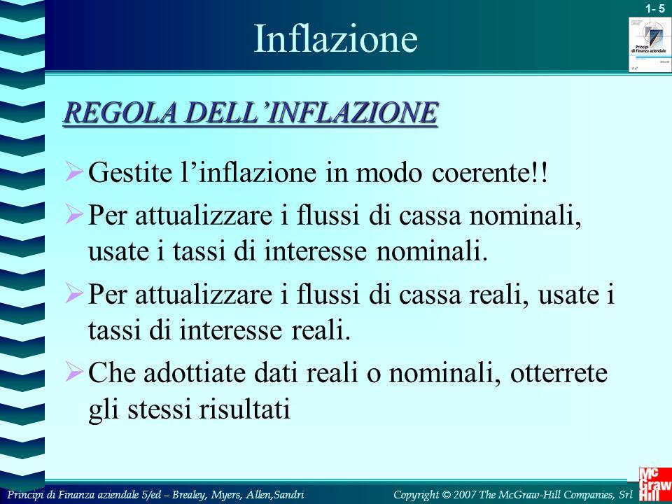 Inflazione REGOLA DELL'INFLAZIONE