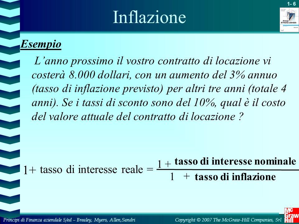 Inflazione Esempio.