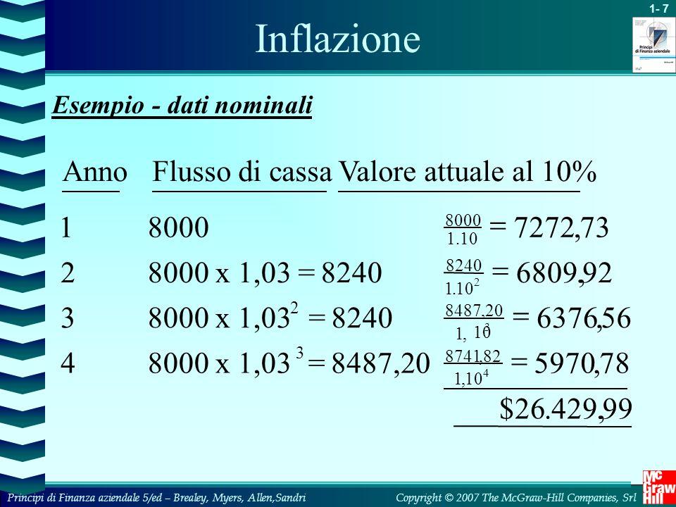 Inflazione Anno Flusso di cassa Valore attuale al 10% 1 8000 = 7272 ,