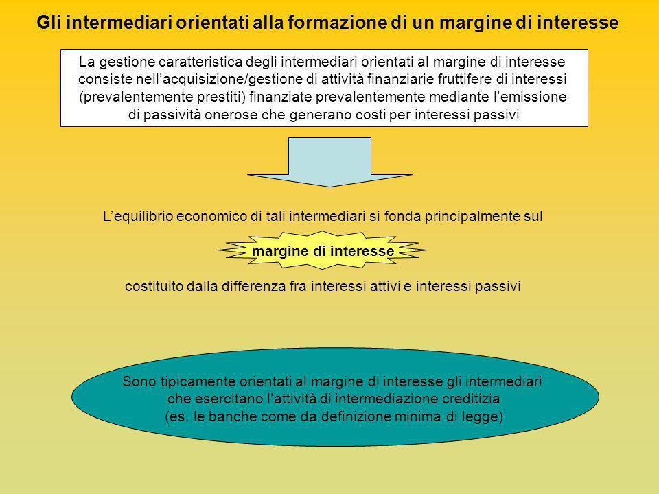 Gli intermediari orientati alla formazione di un margine di interesse