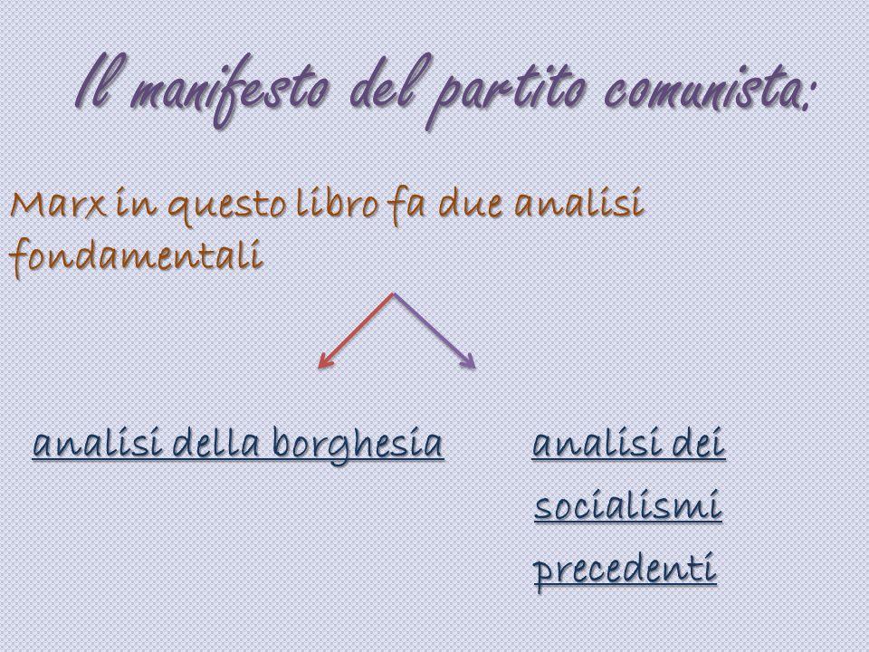 Il manifesto del partito comunista: