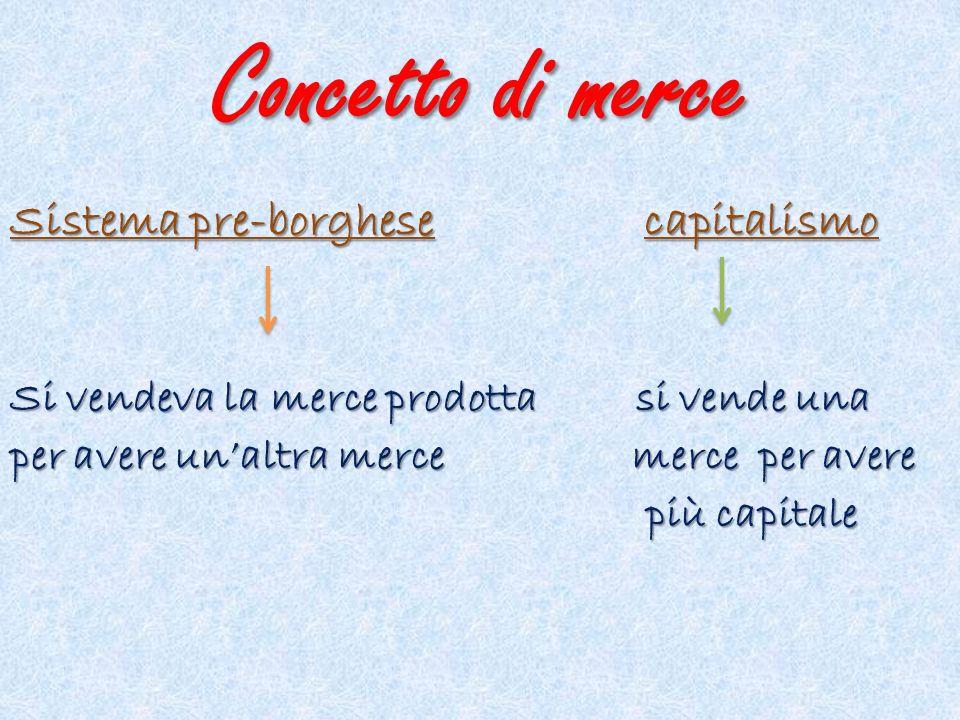 Concetto di merce Sistema pre-borghese capitalismo