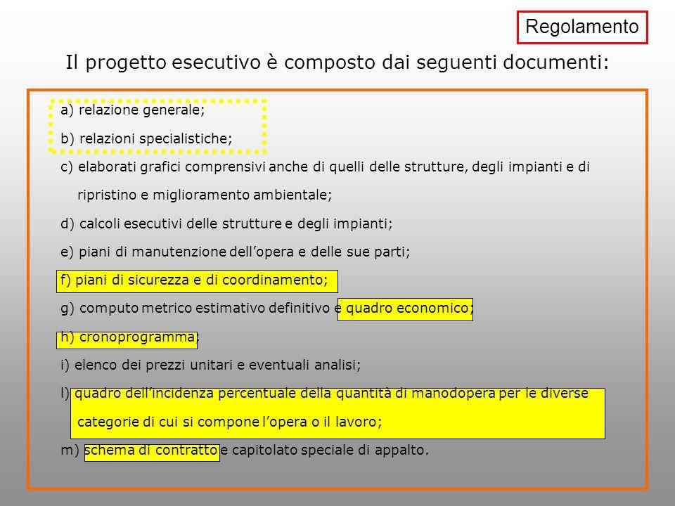 Il progetto esecutivo è composto dai seguenti documenti: