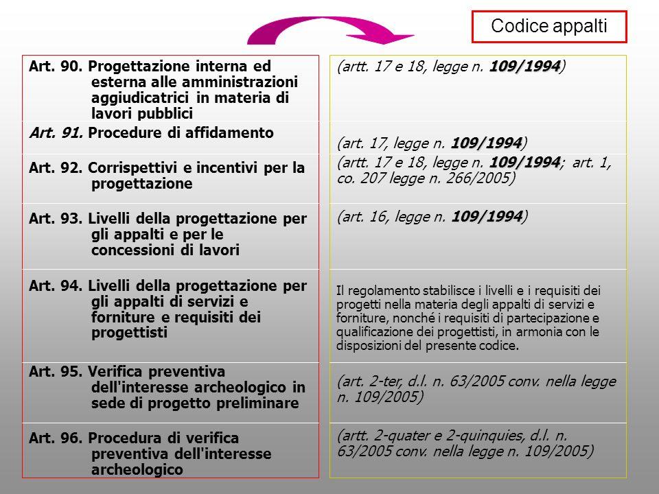 Codice appalti Art. 90. Progettazione interna ed esterna alle amministrazioni aggiudicatrici in materia di lavori pubblici.