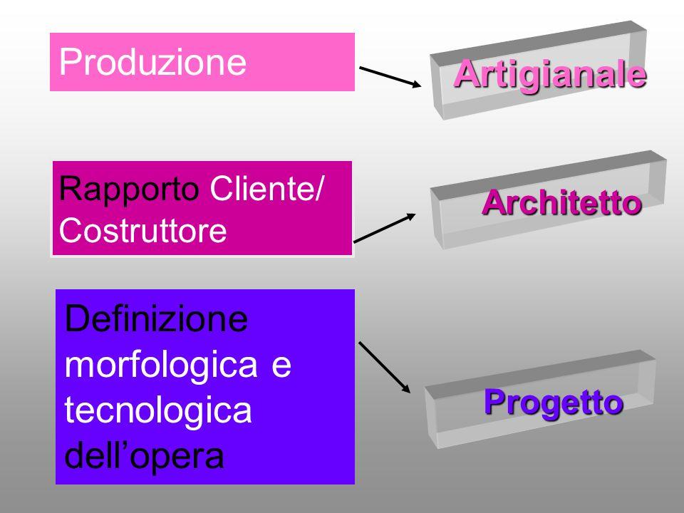 Definizione morfologica e tecnologica dell'opera