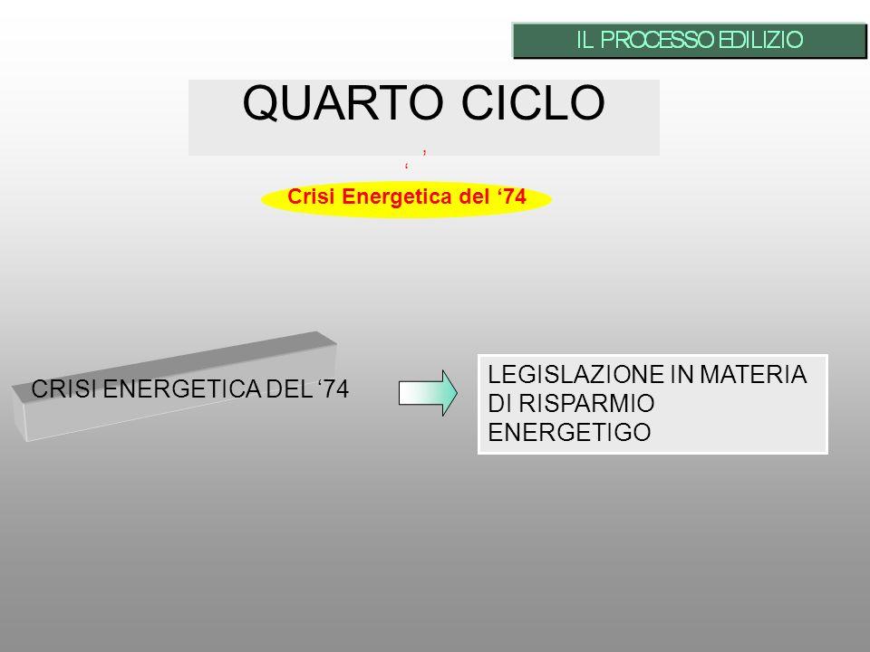 QUARTO CICLO LEGISLAZIONE IN MATERIA DI RISPARMIO ENERGETIGO