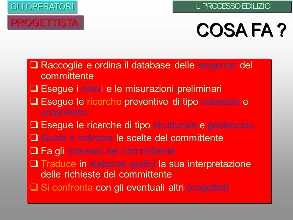 GLI OPERATORI PROGETTISTA. COSA FA Raccoglie e ordina il database delle esigenze del committente.