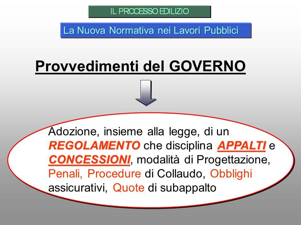 Provvedimenti del GOVERNO