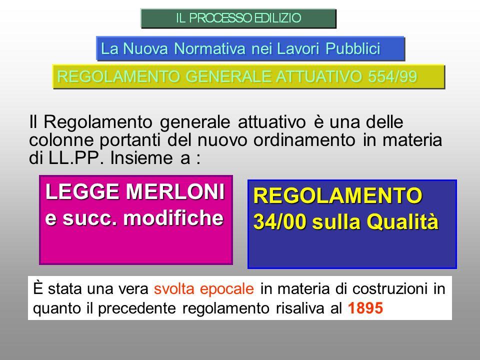LEGGE MERLONI e succ. modifiche REGOLAMENTO 34/00 sulla Qualità