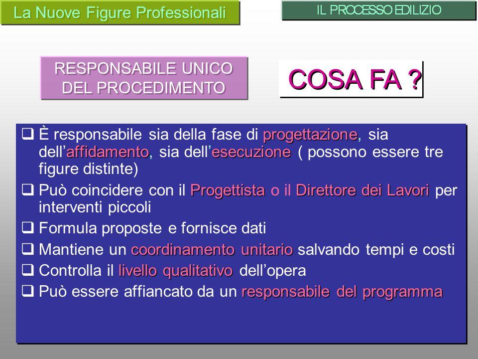 COSA FA La Nuove Figure Professionali