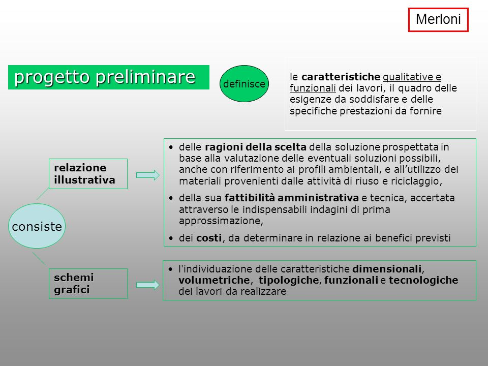 progetto preliminare Merloni consiste relazione illustrativa
