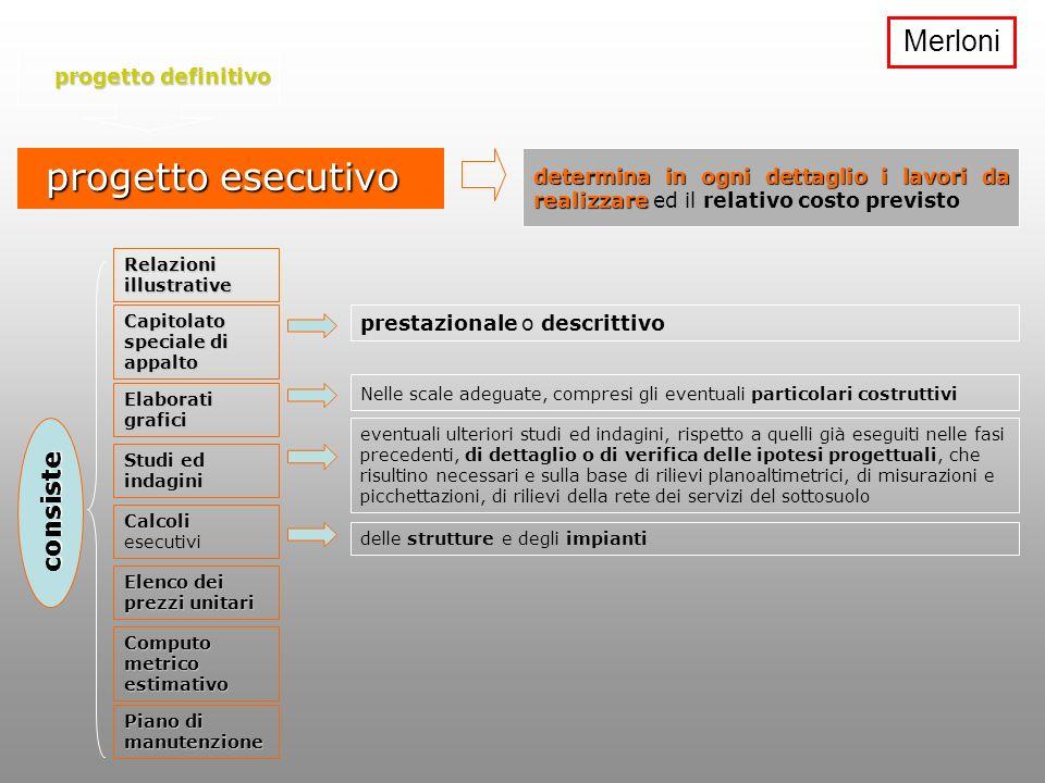 progetto esecutivo Merloni consiste progetto definitivo