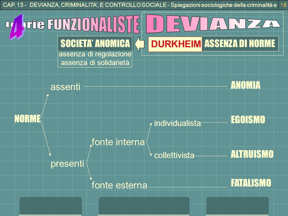 4 teorie FUNZIONALISTE DEVIANZA SOCIETA' ANOMICA DURKHEIM