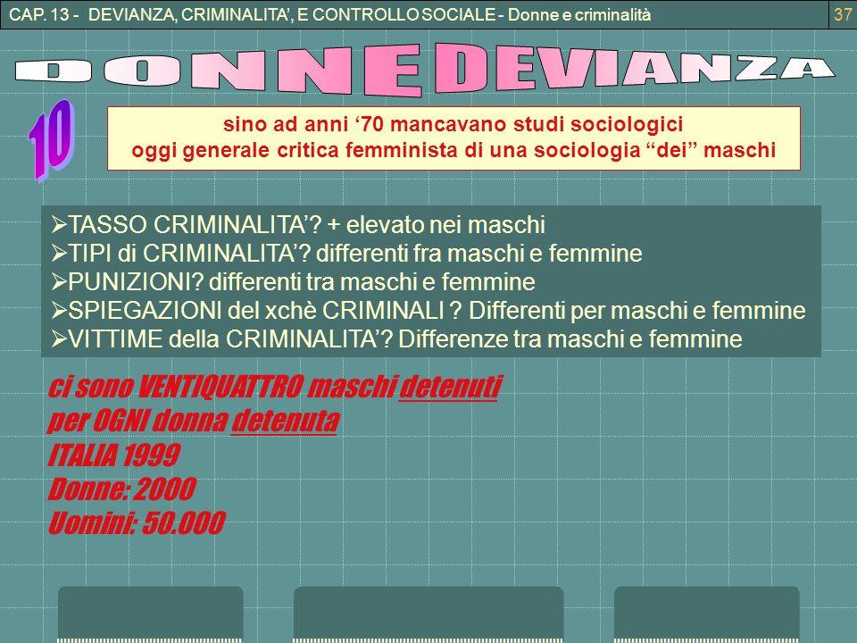 DONNE DEVIANZA 10 ci sono VENTIQUATTRO maschi detenuti