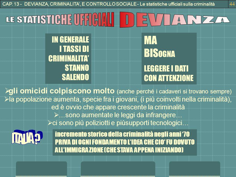 LE STATISTICHE UFFICIALI DEVIANZA