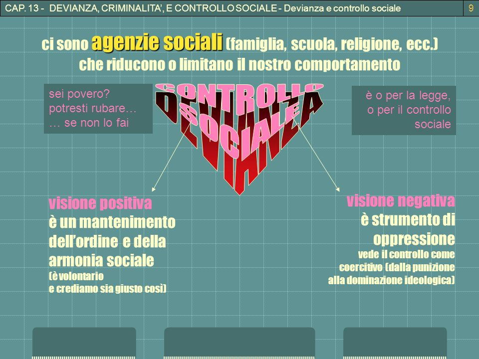 CONTROLLO DEVIANZA SOCIALE