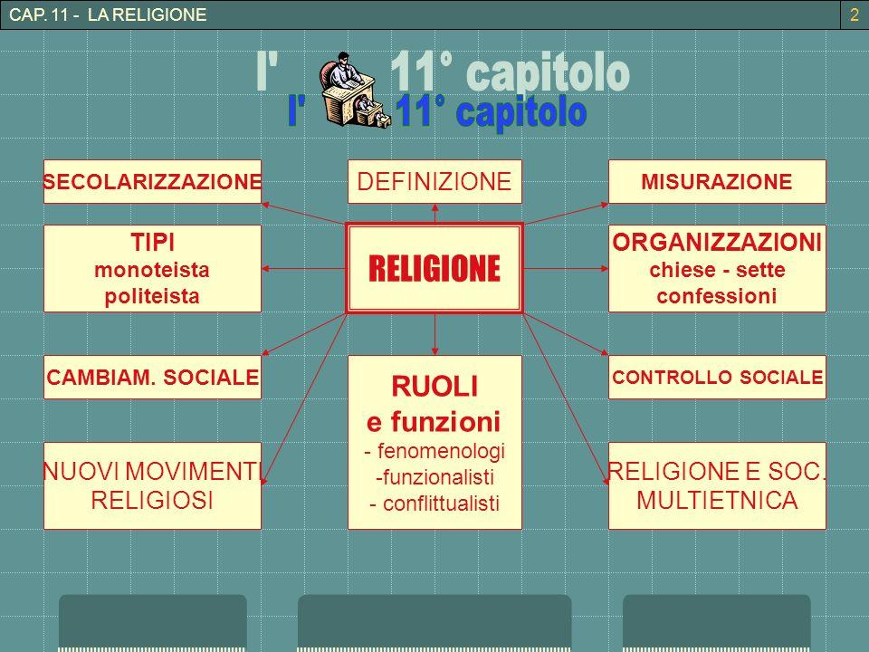 l 11° capitolo RELIGIONE RUOLI e funzioni DEFINIZIONE TIPI