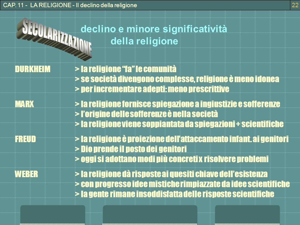 SECOLARIZZAZIONE declino e minore significatività della religione