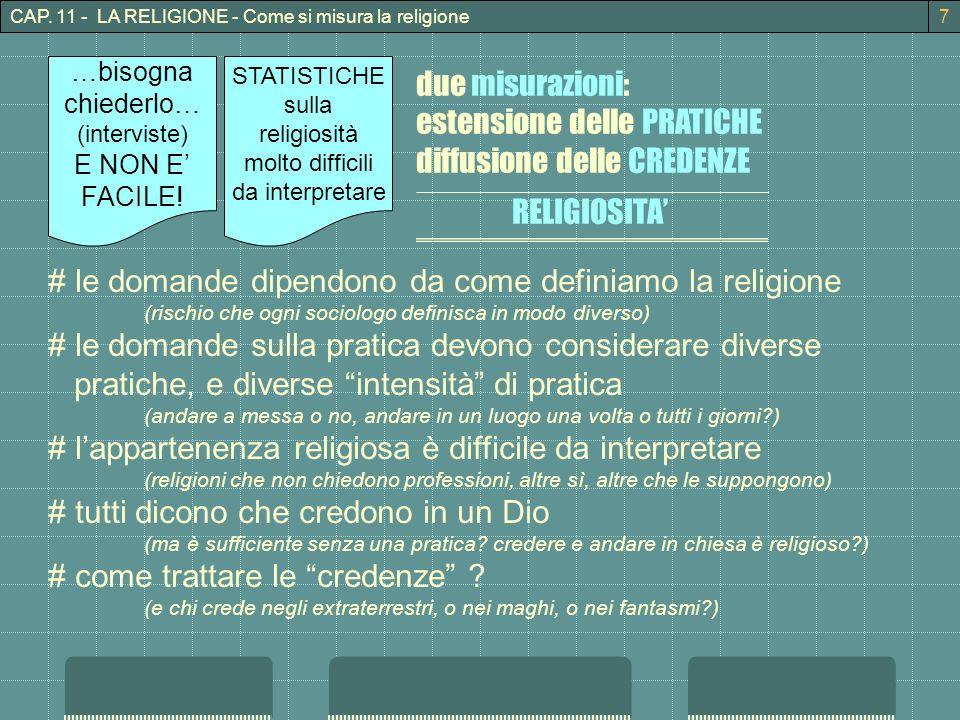 estensione delle PRATICHE diffusione delle CREDENZE RELIGIOSITA'