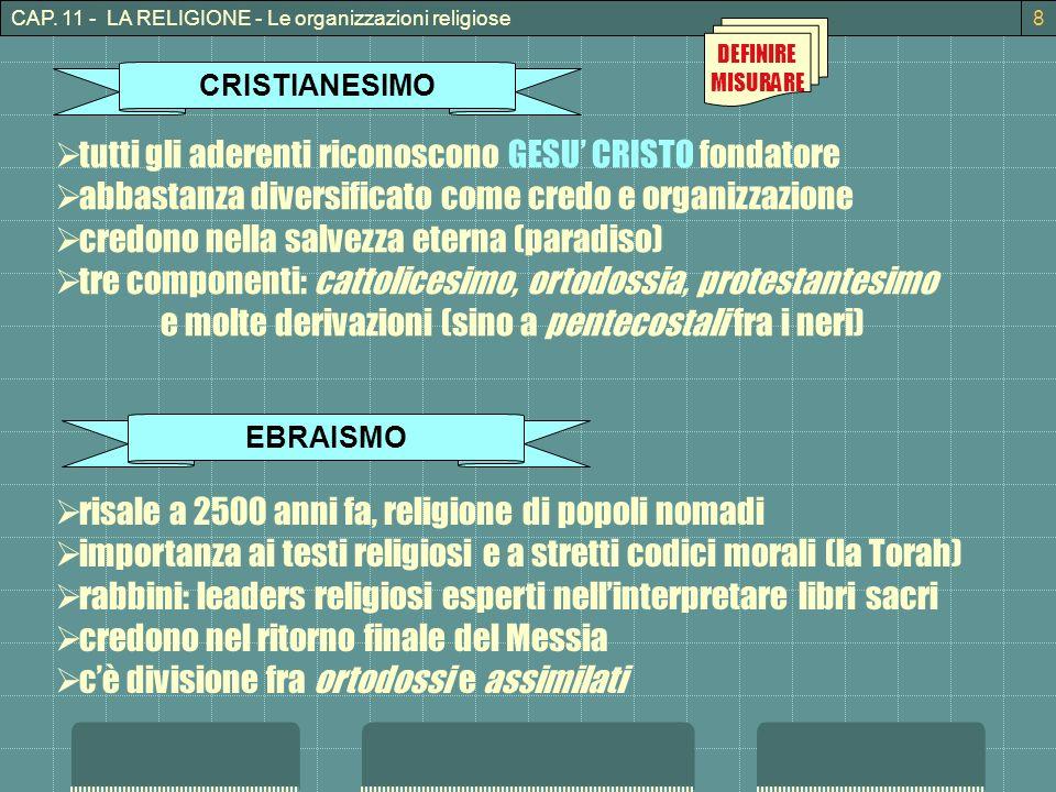 tutti gli aderenti riconoscono GESU' CRISTO fondatore