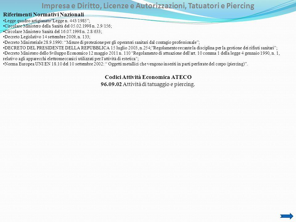 Impresa e Diritto, Licenze e Autorizzazioni, Tatuatori e Piercing