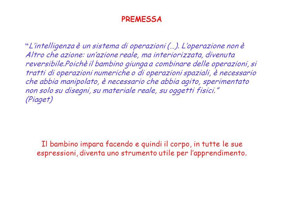 PREMESSA L'intelligenza è un sistema di operazioni (…). L'operazione non è.
